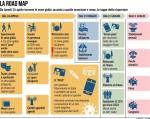 road map riapertura